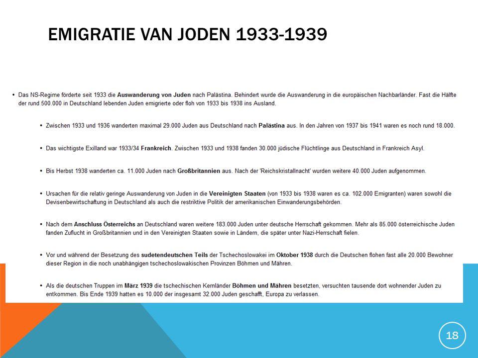 Emigratie van Joden 1933-1939