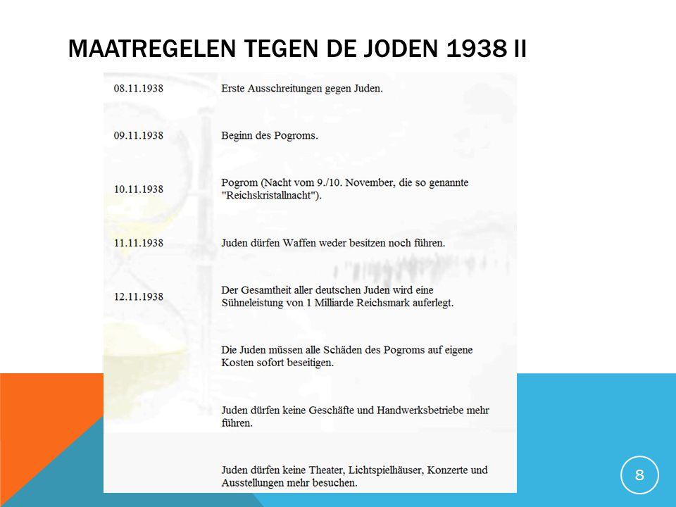 Maatregelen tegen de joden 1938 II