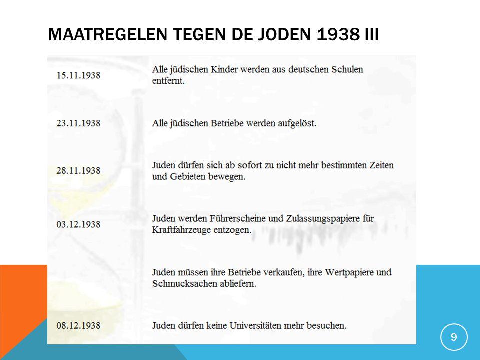 Maatregelen tegen de joden 1938 III