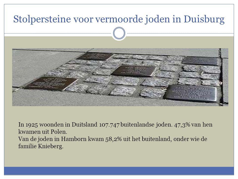 Stolpersteine voor vermoorde joden in Duisburg