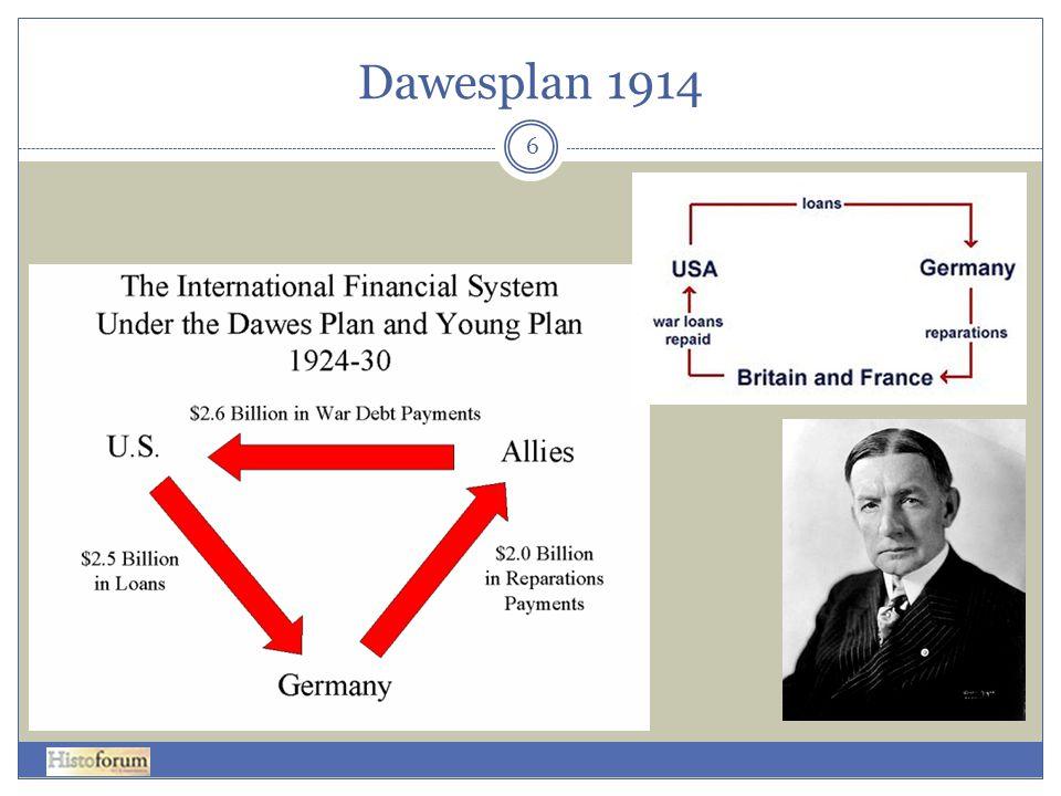 Dawesplan 1914