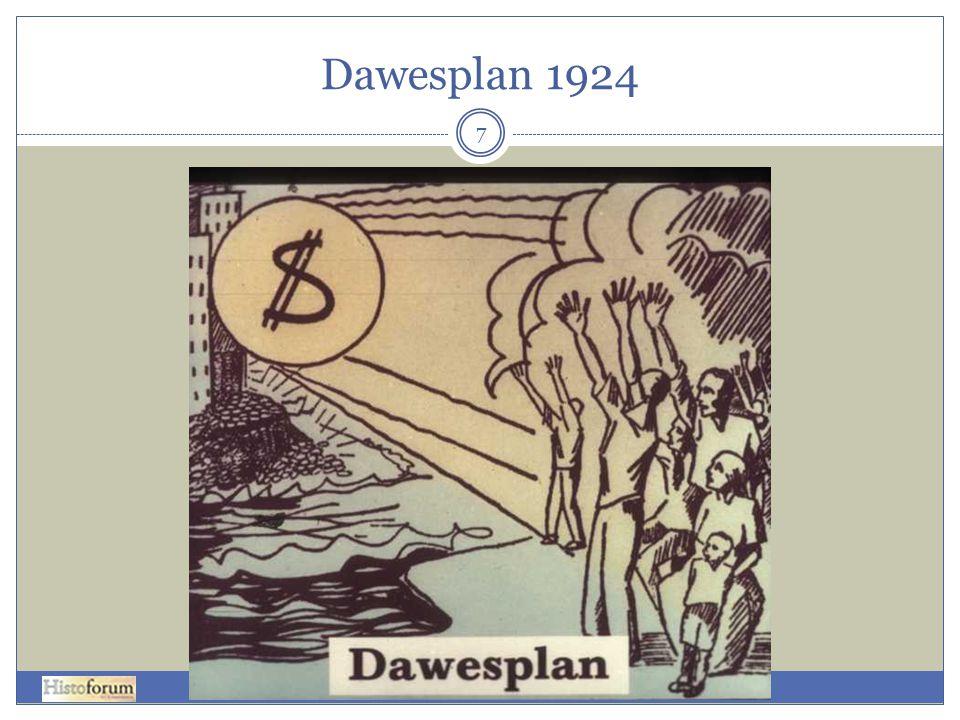 Dawesplan 1924