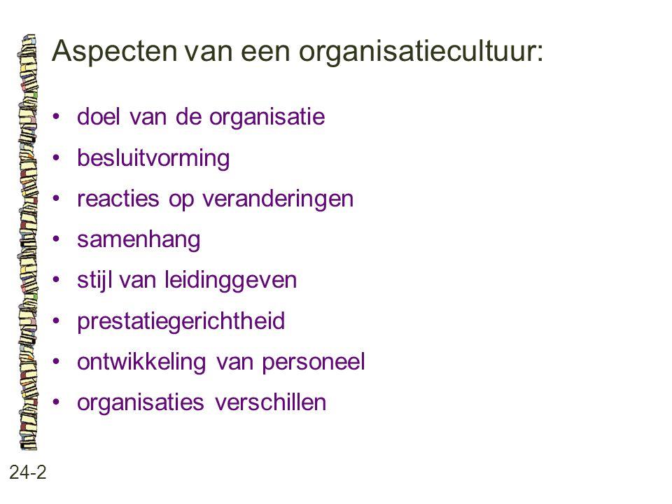 Aspecten van een organisatiecultuur: