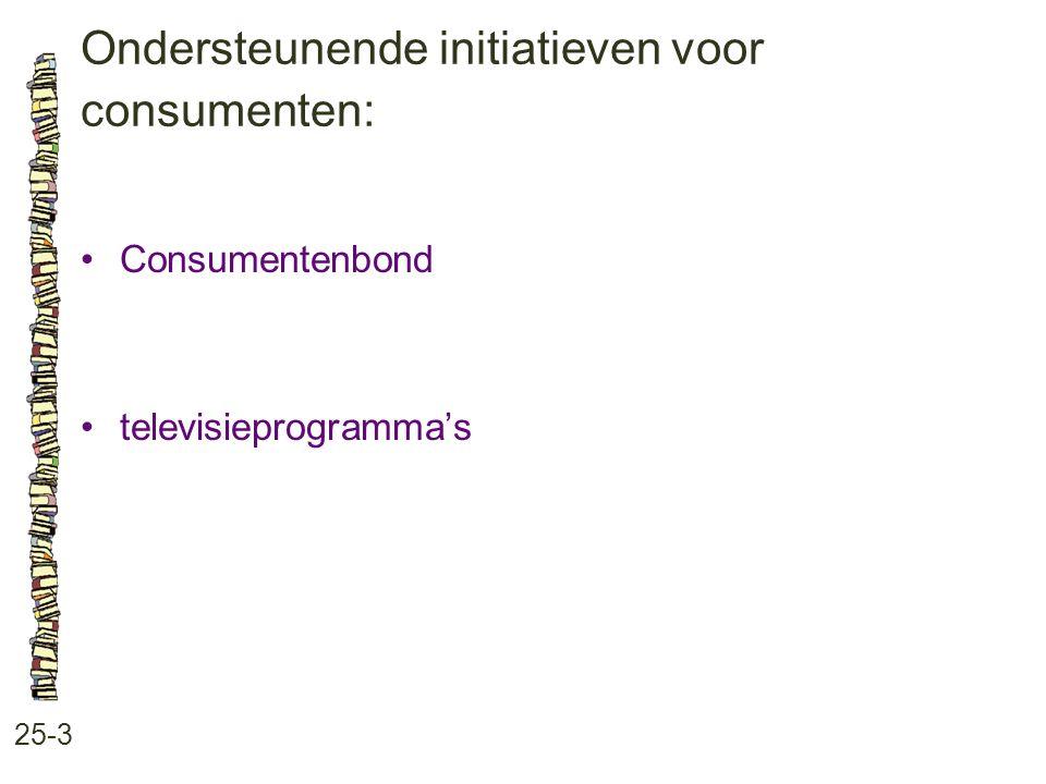 Ondersteunende initiatieven voor consumenten: