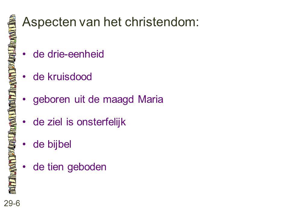 Aspecten van het christendom: