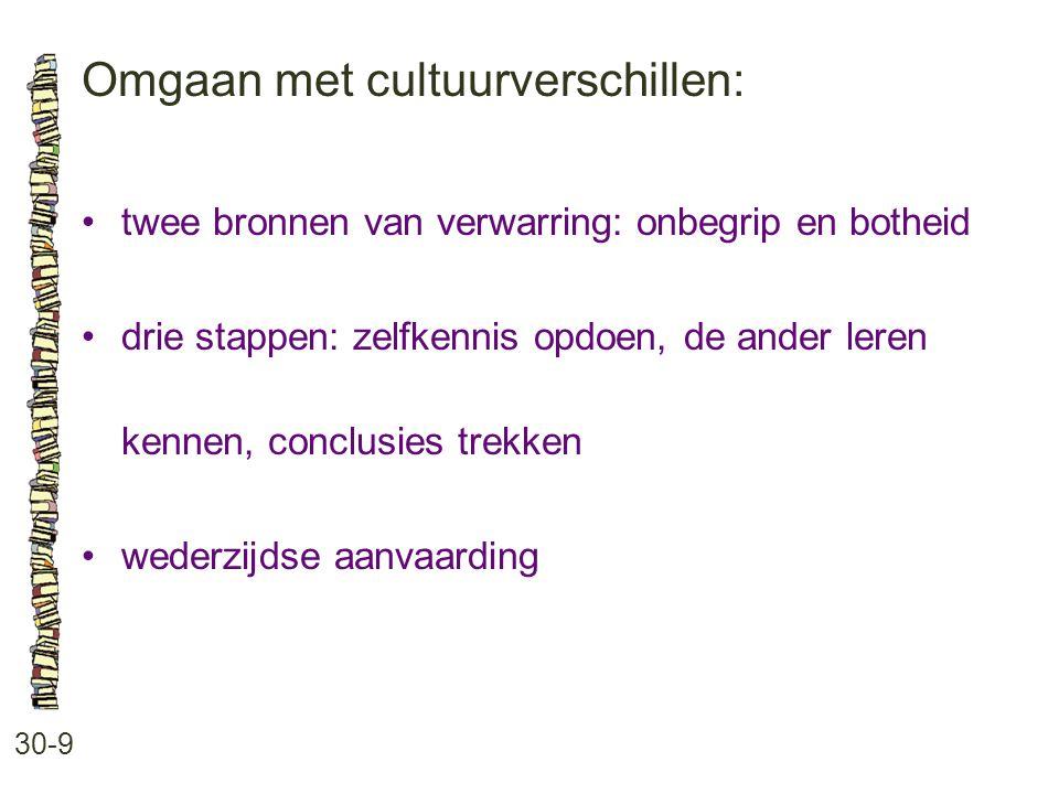 Omgaan met cultuurverschillen: