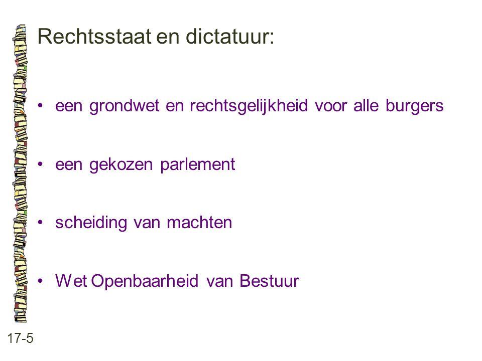 Rechtsstaat en dictatuur: