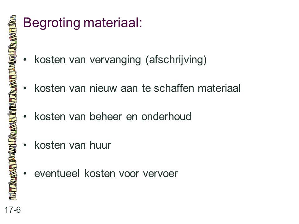 Begroting materiaal: • kosten van vervanging (afschrijving)