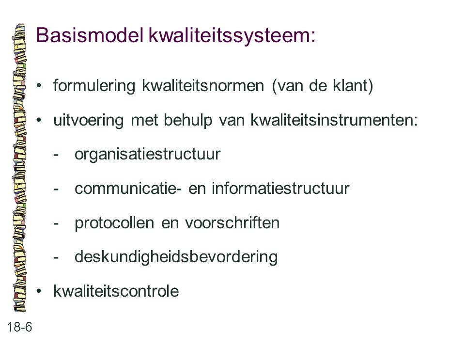 Basismodel kwaliteitssysteem: