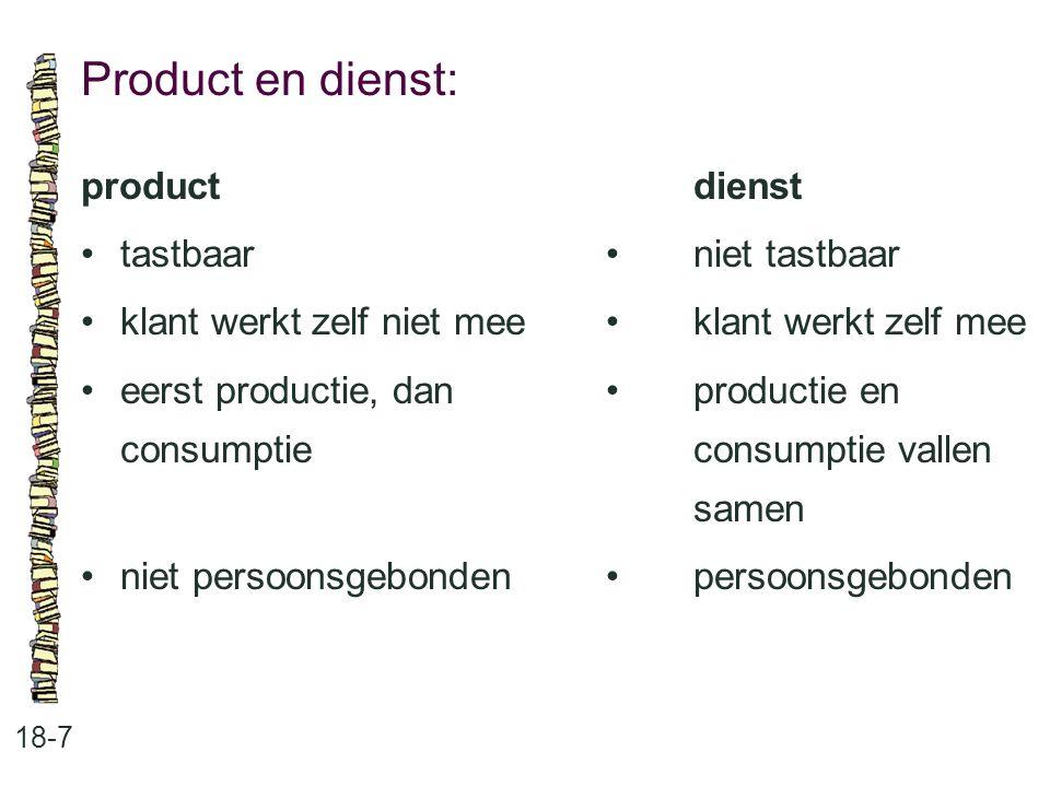 Product en dienst: product dienst • tastbaar • niet tastbaar