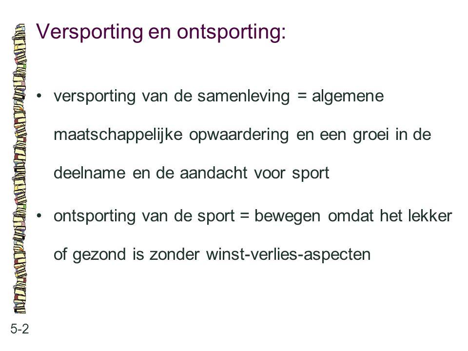 Versporting en ontsporting: