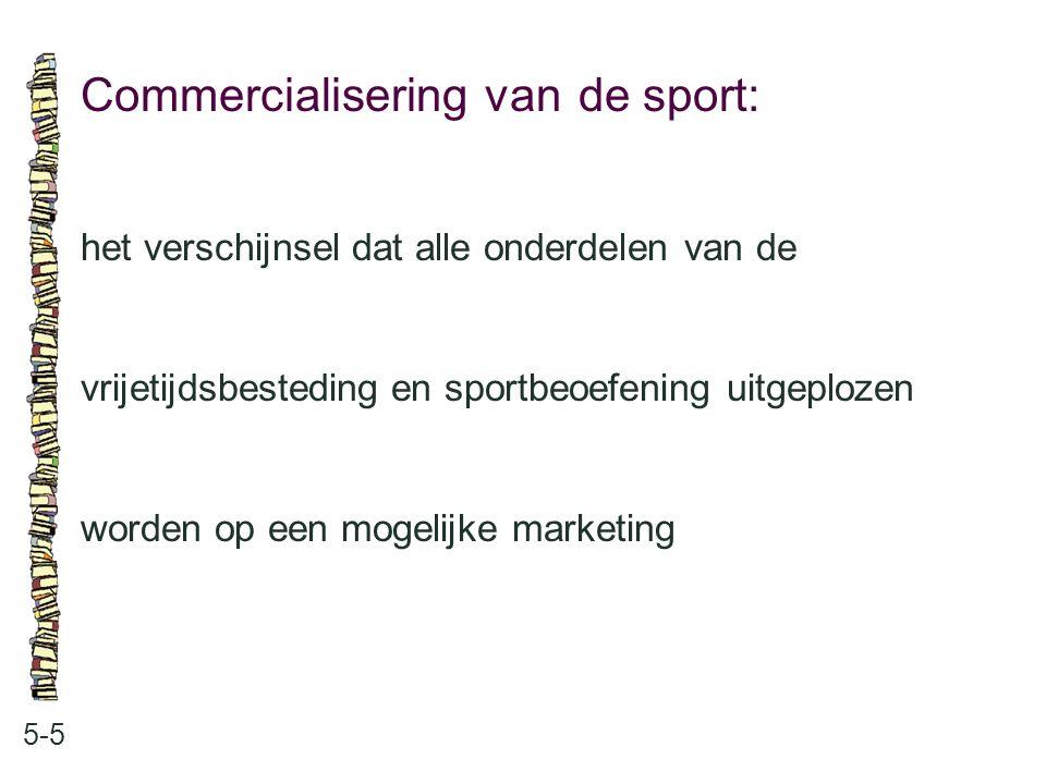 Commercialisering van de sport: