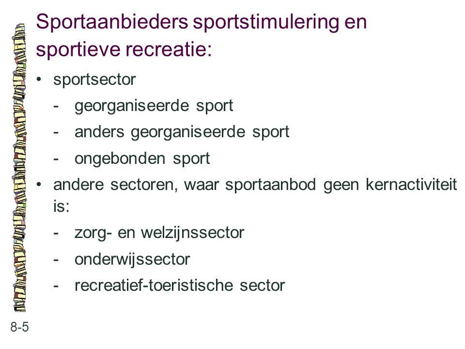 Sportaanbieders sportstimulering en sportieve recreatie: