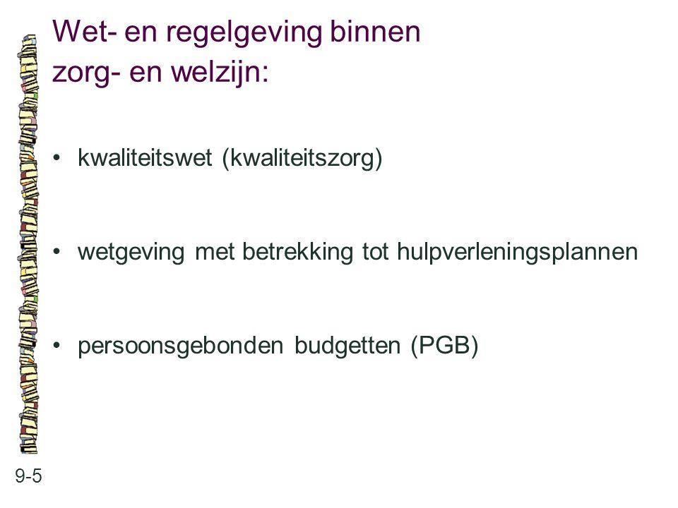 Wet- en regelgeving binnen zorg- en welzijn: