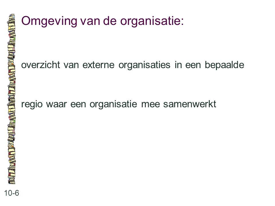 Omgeving van de organisatie: