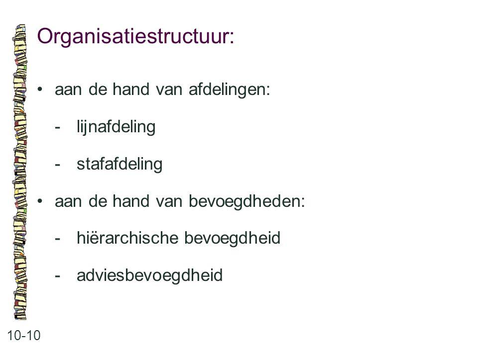 Organisatiestructuur: