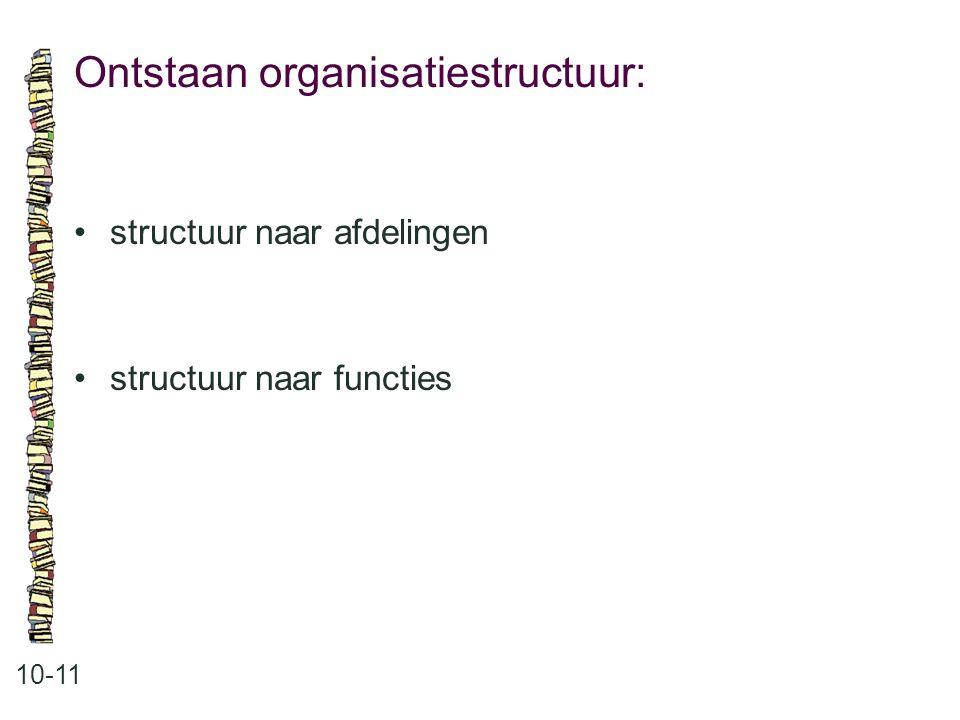 Ontstaan organisatiestructuur: