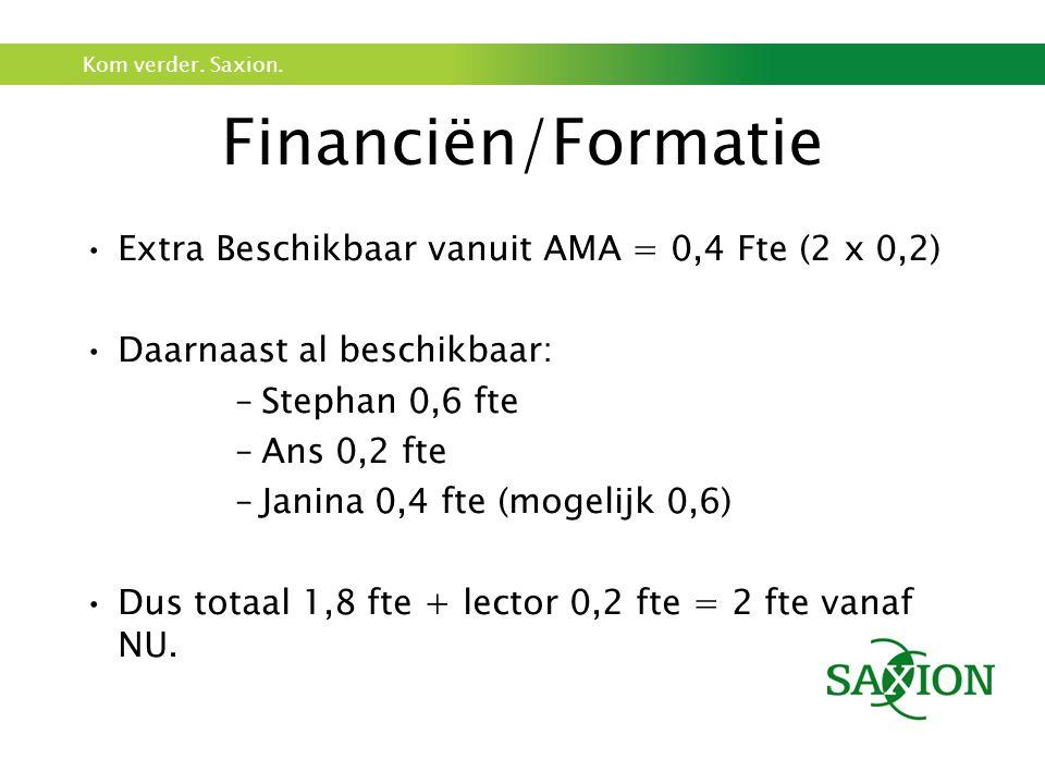 Financiën/Formatie Extra Beschikbaar vanuit AMA = 0,4 Fte (2 x 0,2)