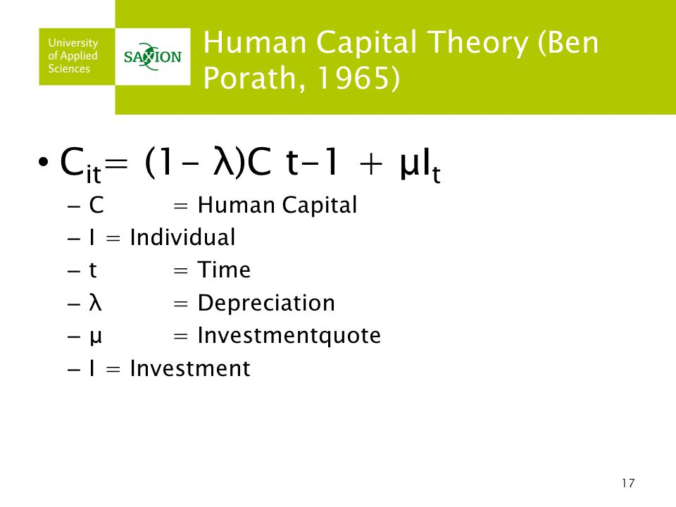 Human Capital Theory (Ben Porath, 1965)
