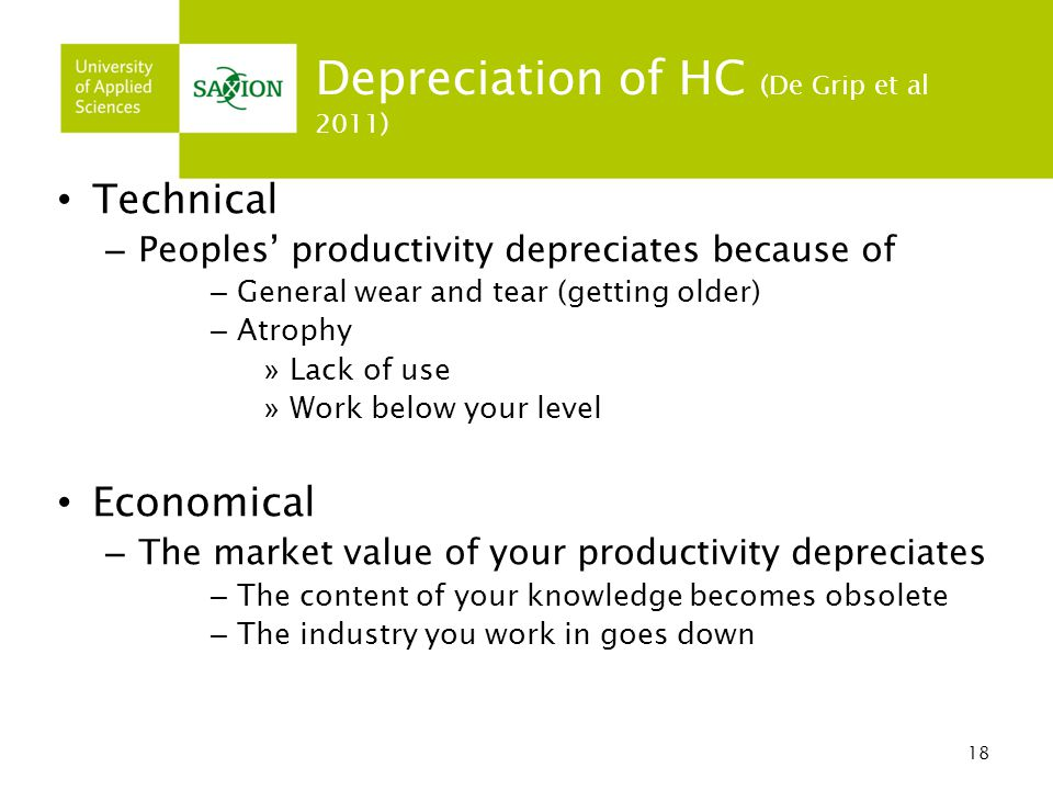 Depreciation of HC (De Grip et al 2011)