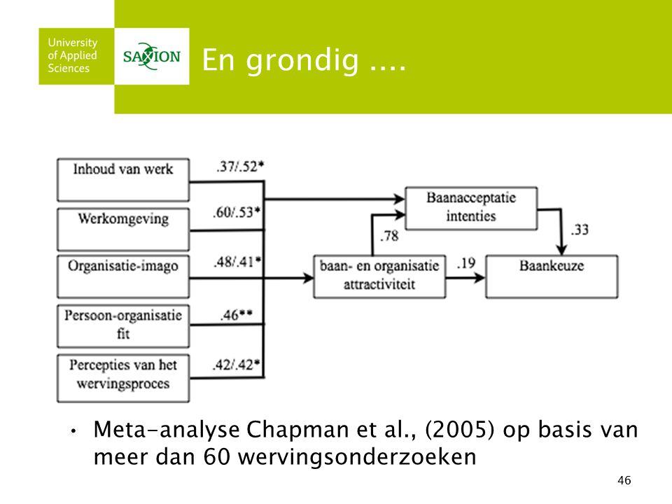 En grondig .... Meta-analyse Chapman et al., (2005) op basis van meer dan 60 wervingsonderzoeken.