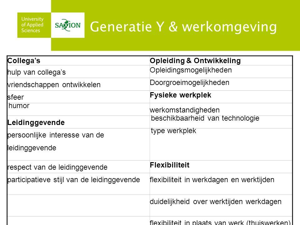 Generatie Y & werkomgeving