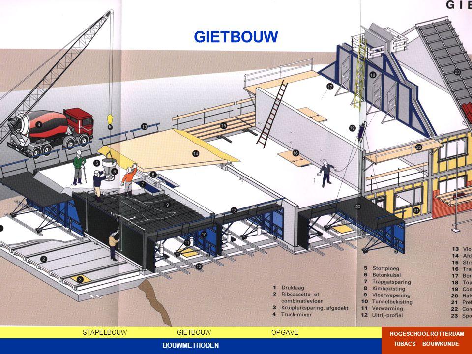 GIETBOUW
