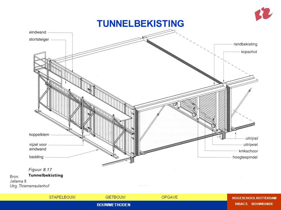 TUNNELBEKISTING Bron: Jellema 8 Uitg. Thiememeulenhof