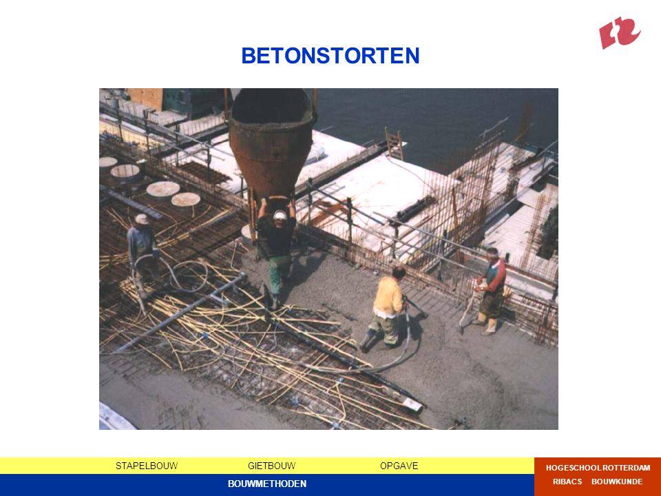 BETONSTORTEN