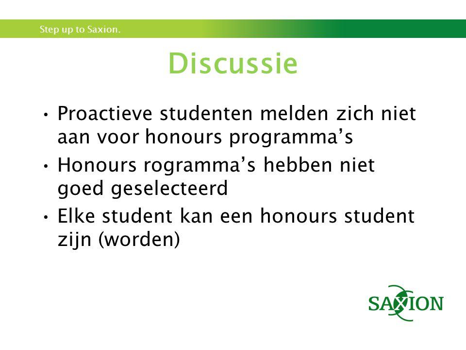 Discussie Proactieve studenten melden zich niet aan voor honours programma's. Honours rogramma's hebben niet goed geselecteerd.