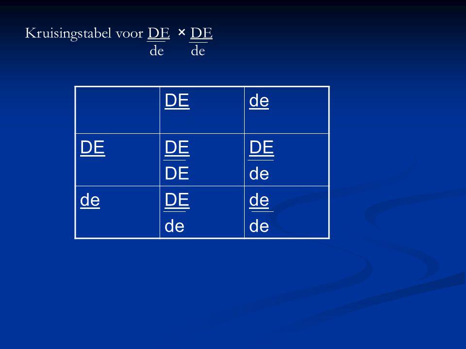 Kruisingstabel voor DE × DE