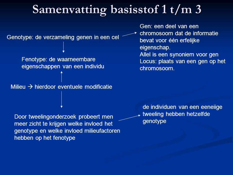 Samenvatting basisstof 1 t/m 3