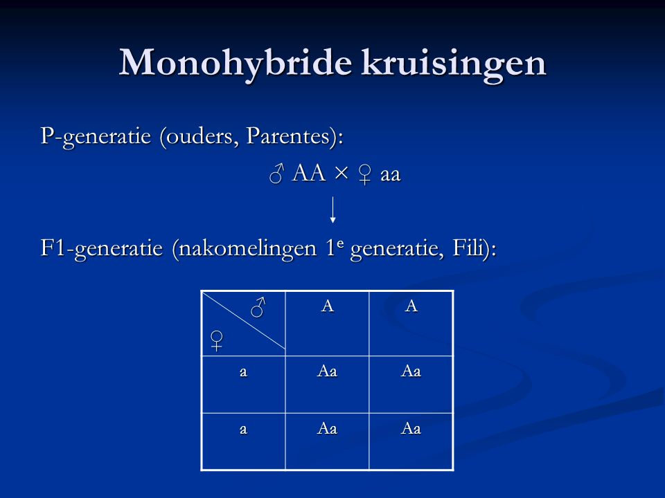 Monohybride kruisingen