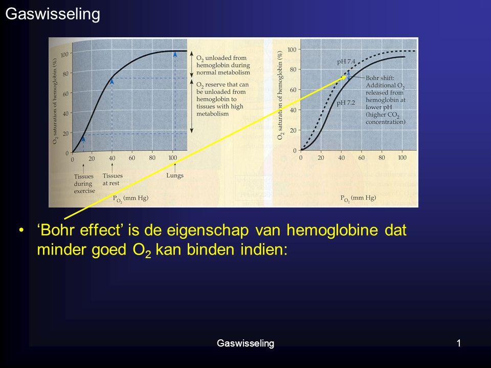 Gaswisseling 'Bohr effect' is de eigenschap van hemoglobine dat minder goed O2 kan binden indien: Gaswisseling.