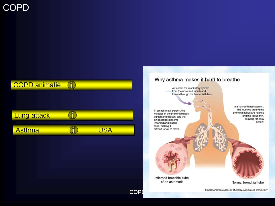 COPD COPD animatie Lung attack Asthma USA COPD