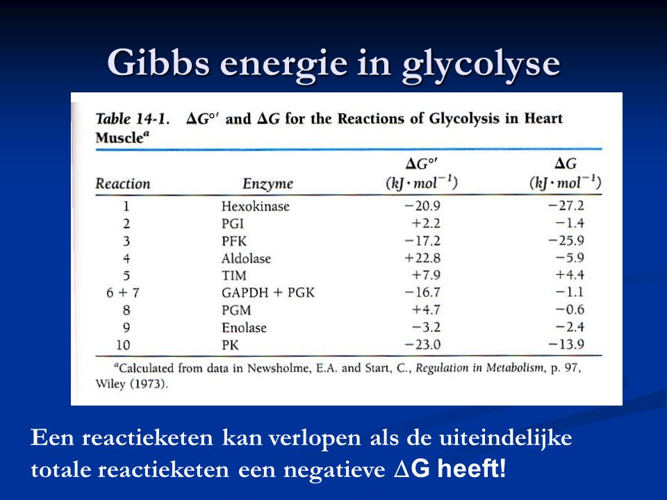 Gibbs energie in glycolyse