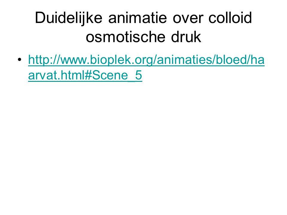 Duidelijke animatie over colloid osmotische druk