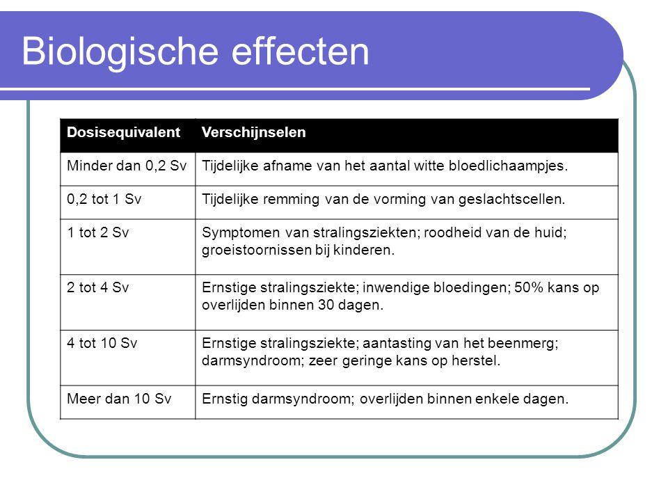 Biologische effecten Dosisequivalent Verschijnselen Minder dan 0,2 Sv