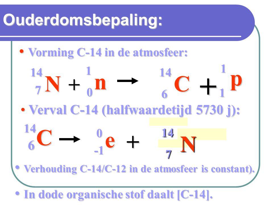 + p n N C C e + N + 14 14 1 6 14 14 6 7 Ouderdomsbepaling: