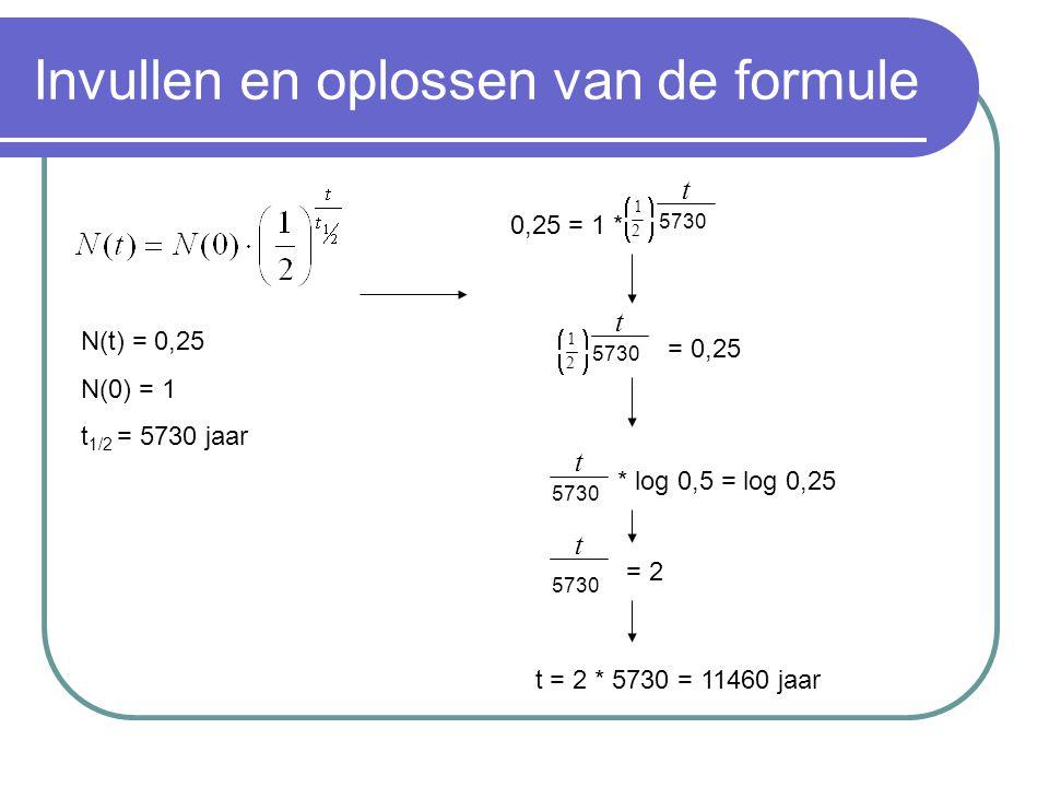 Invullen en oplossen van de formule