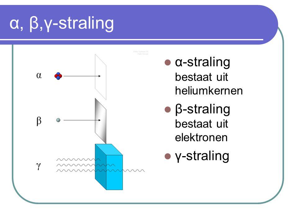 α, β,γ-straling α-straling bestaat uit heliumkernen