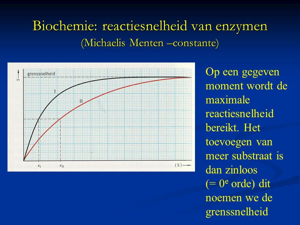 Biochemie: reactiesnelheid van enzymen (Michaelis Menten –constante)
