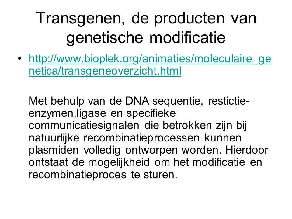 Transgenen, de producten van genetische modificatie
