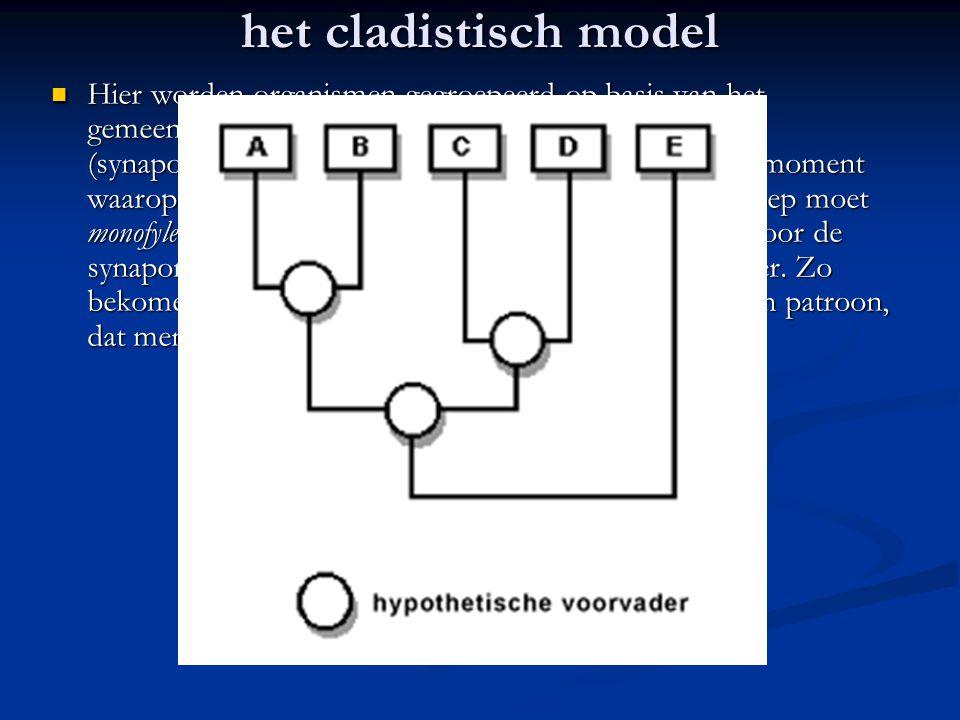 het cladistisch model