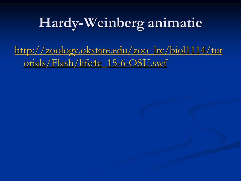 Hardy-Weinberg animatie