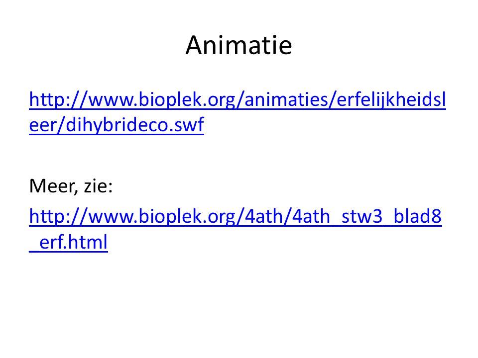 Animatie http://www.bioplek.org/animaties/erfelijkheidsleer/dihybrideco.swf Meer, zie: http://www.bioplek.org/4ath/4ath_stw3_blad8_erf.html