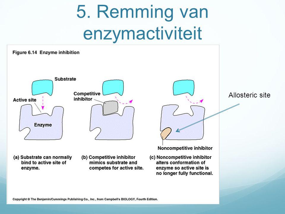 5. Remming van enzymactiviteit