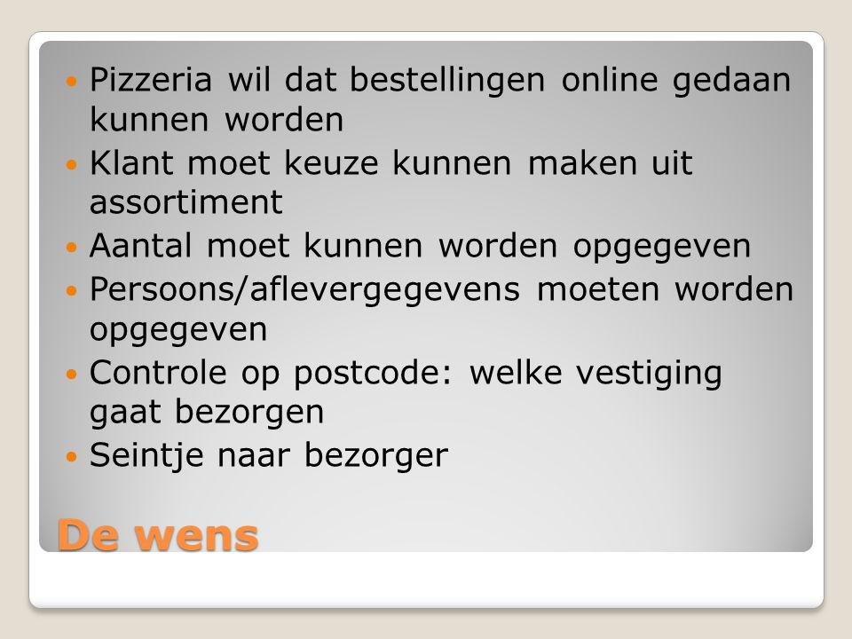 De wens Pizzeria wil dat bestellingen online gedaan kunnen worden