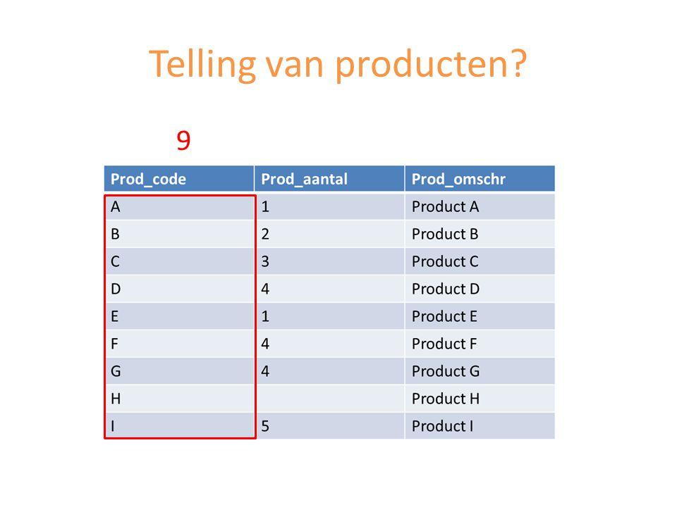 Telling van producten 9