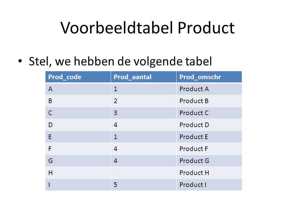 Voorbeeldtabel Product